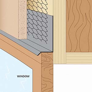 WTP: Window Termination Point